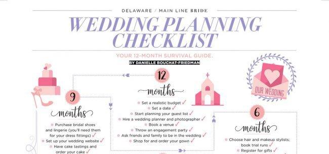 The Ultimate Wedding Planning Checklist – Delaware Main Line Bride